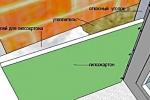 схема монтажа листов гкл