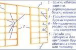 схема обрешетки на стену