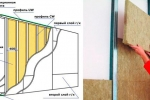 схема устройства стенки из ГКЛ