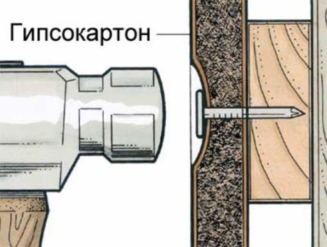 гипсокартон на деревянный каркас