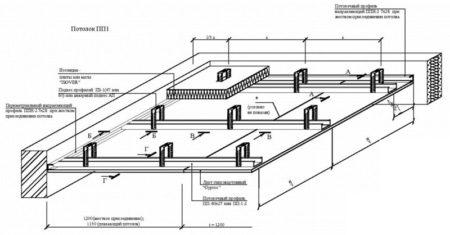 конструкция потолок гипсокартон