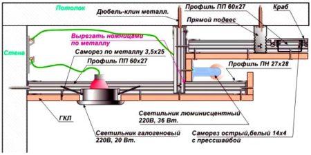 схема второй уровень гкл