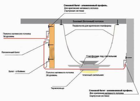освещение потолок гипоскартон