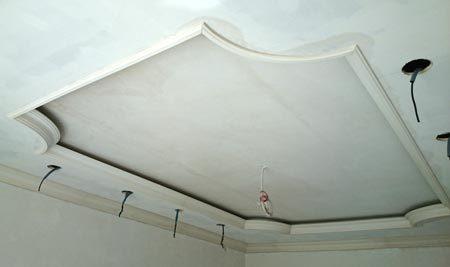 вытяжки кабеля потолок