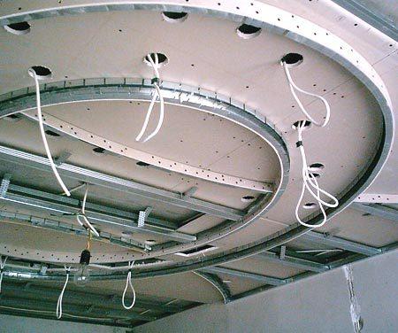 подсветка гипсокартонный потолок