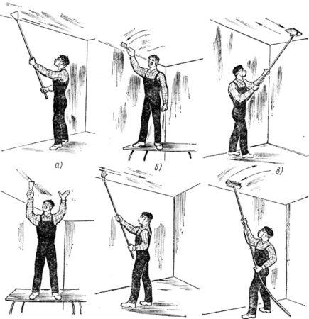 подготовка поверхности потолка