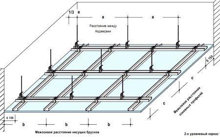 схема потолок гипсокартон