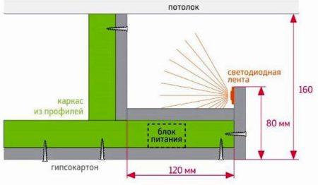 схема короба для потолка
