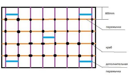 схема перемычки каркас потолок