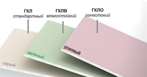 основные виды гипсокартона
