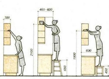 чертеж шкаф гипсокартон