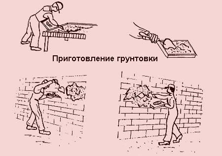 грунтовка стен гипсокартон