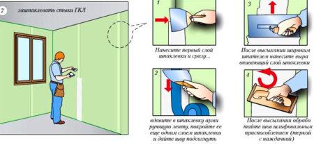 инструкция заделка швов гипсокартон