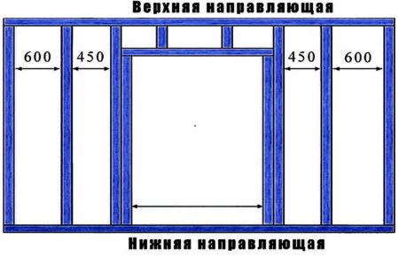 схема перегородка дверь
