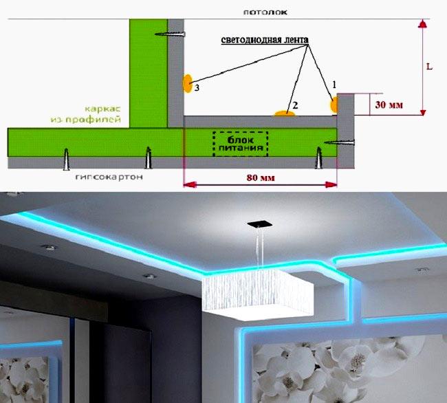 что можно ли клеить светодиодную ленту на обои зданий раскинулись обширные