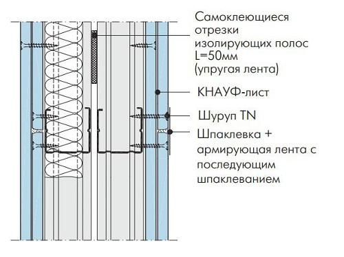схема одной из перегородок кнауф