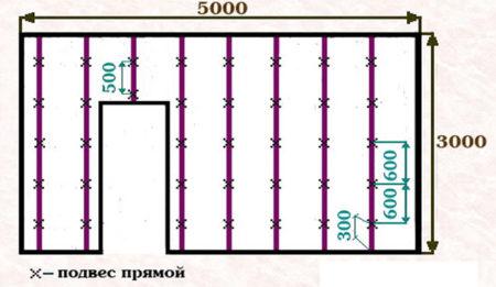 схема перегородка
