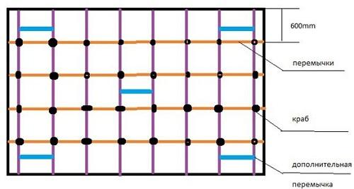 металлическая обрешетка схема