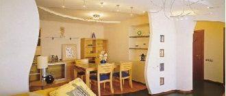 Разделение комнаты на две части с применением гипсокартона