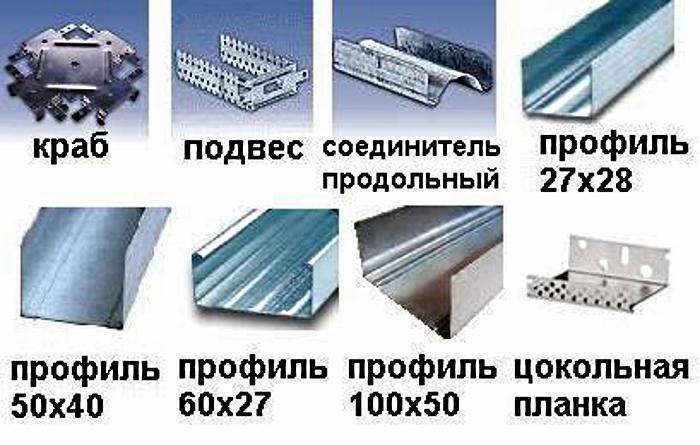 Подвесы, соединители, профиля для монтажа перегородки