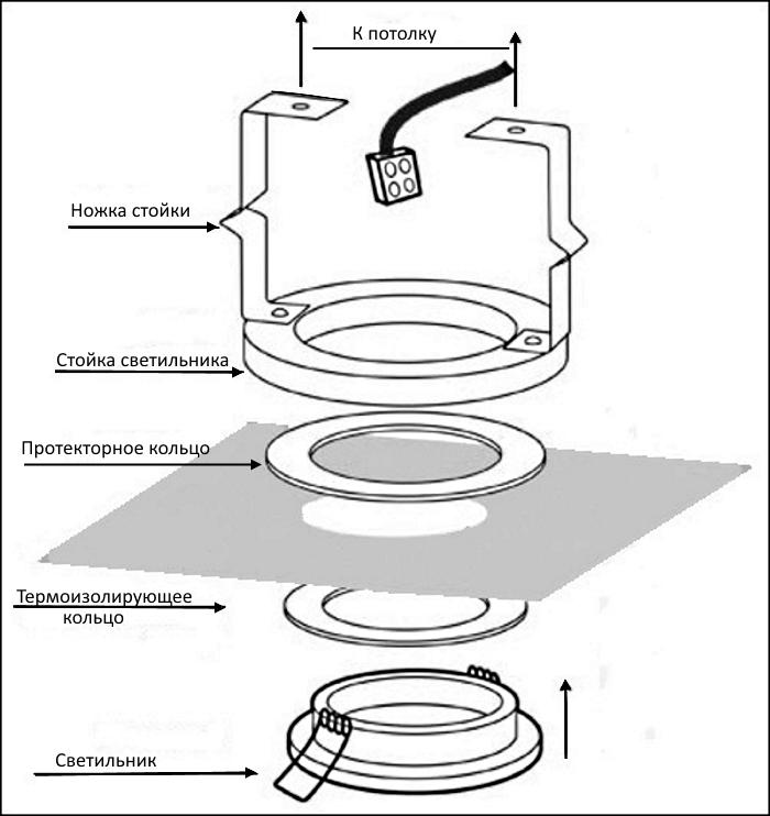Схема устройства светодиодного светильника