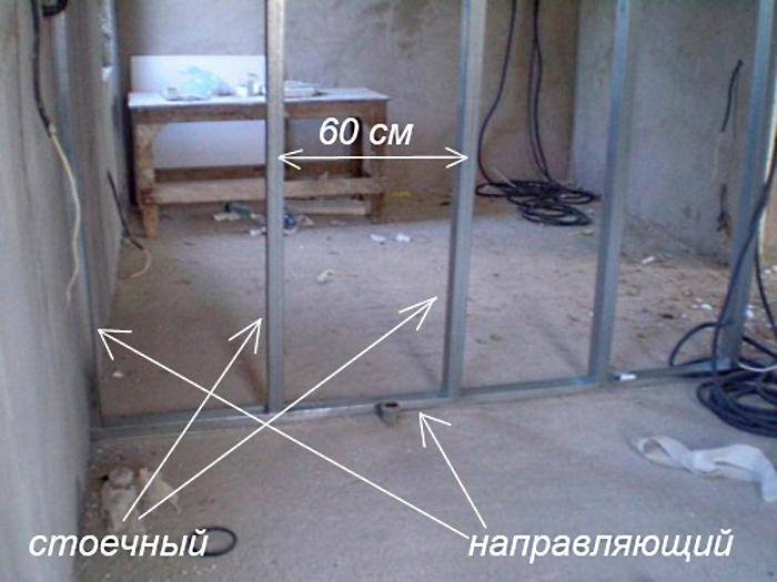 Металлический каркас для перегородки