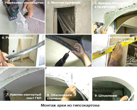 инструкция сборка арки