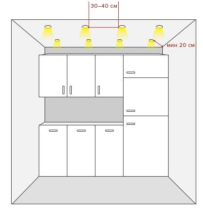 Чертеж потолок светильник