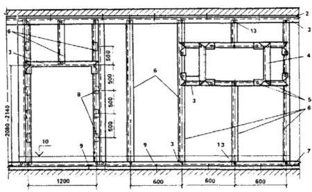 конструкция перегородка