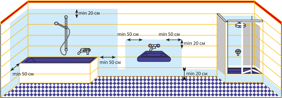 Гидроизоляция по размерам