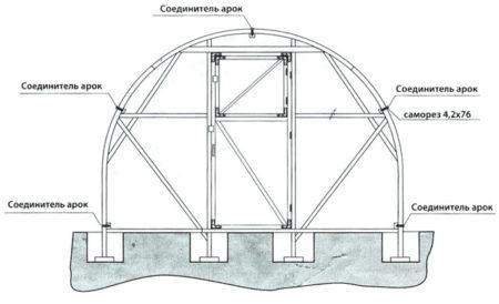 схема каркас теплица