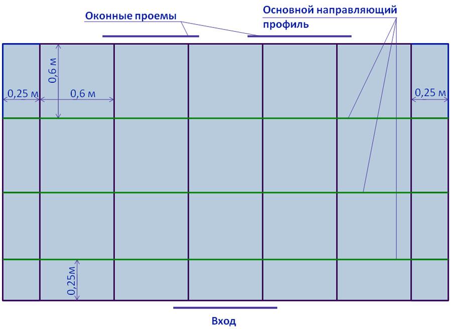 Схема расположения металлических профилей