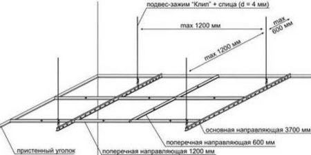 подвесы потолок армстронг