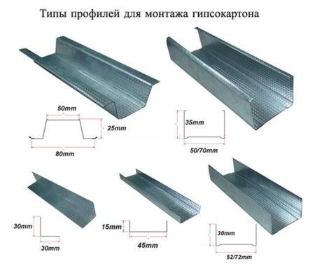 профиль метал
