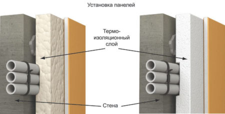прокладка проводки
