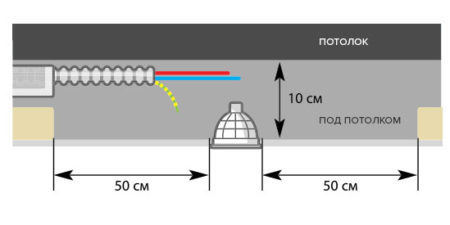 Расположение светильник