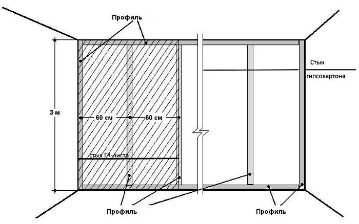 схема профиля под гипсокартон