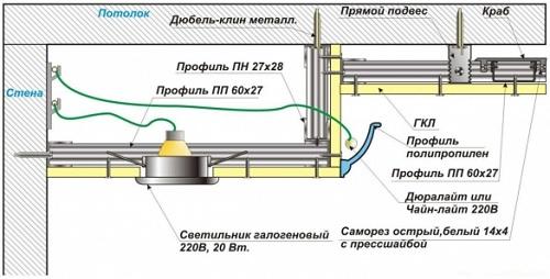 Короб в двухъярусном потолке для подсветки