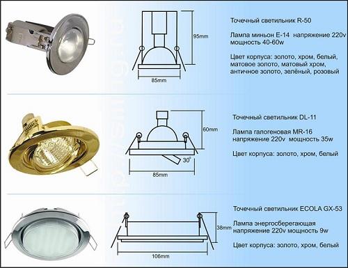 Точечный светильник различия