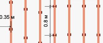 Необходимый промежуток между подвесами на каркасе под гипсокартоном