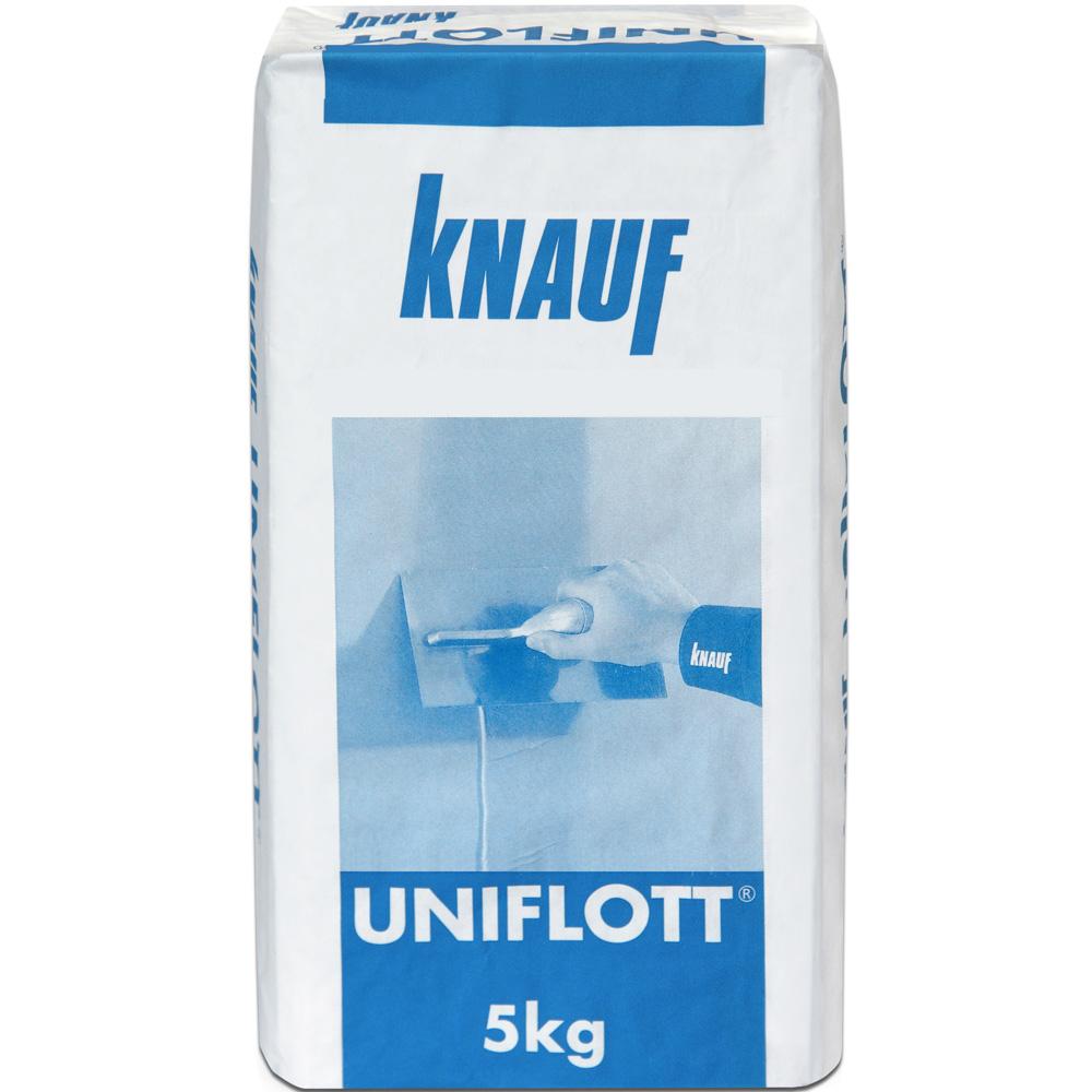 Шпаклетвка Унифлот применяется без армировнанной ленты