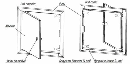 чертеж ревизионный люк