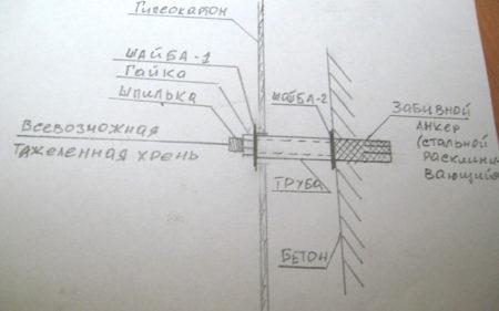 план разметки