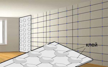 схема гипсокартон клей
