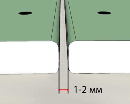 зазор между листами гипсокартона