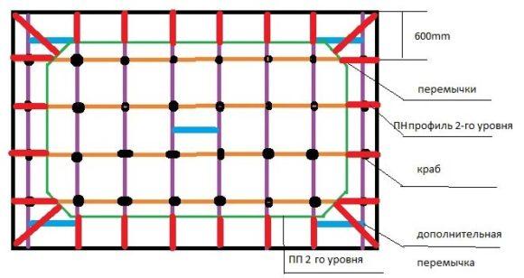 потолок схема