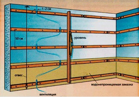 схема каркас гипсокартон