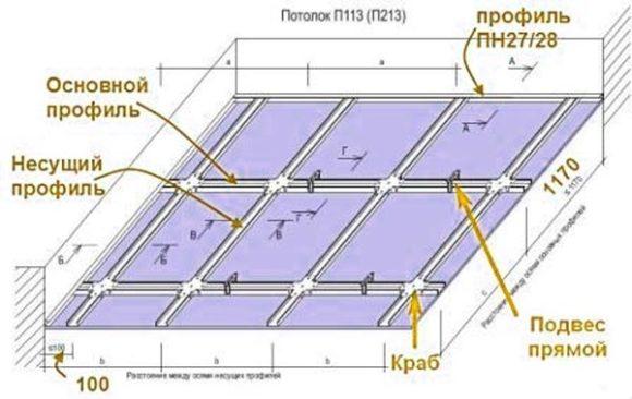 схема потолок