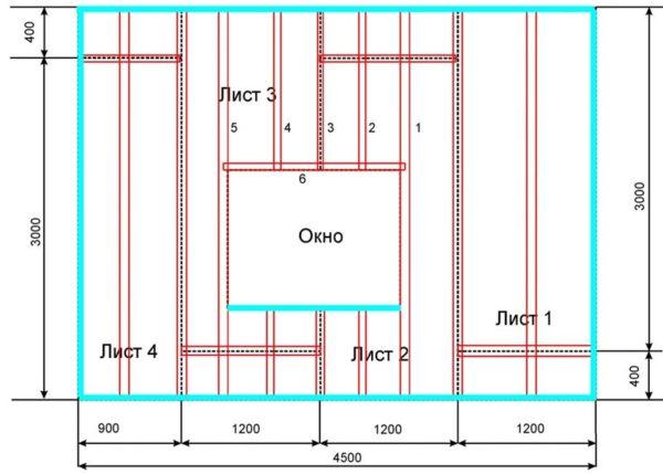 монтажа конструкции из гипсокартона