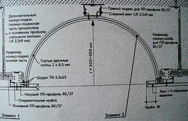 схема каркаса арки